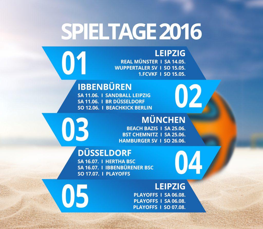 Spielplan für die GBSL-Saison bekannt gegeben